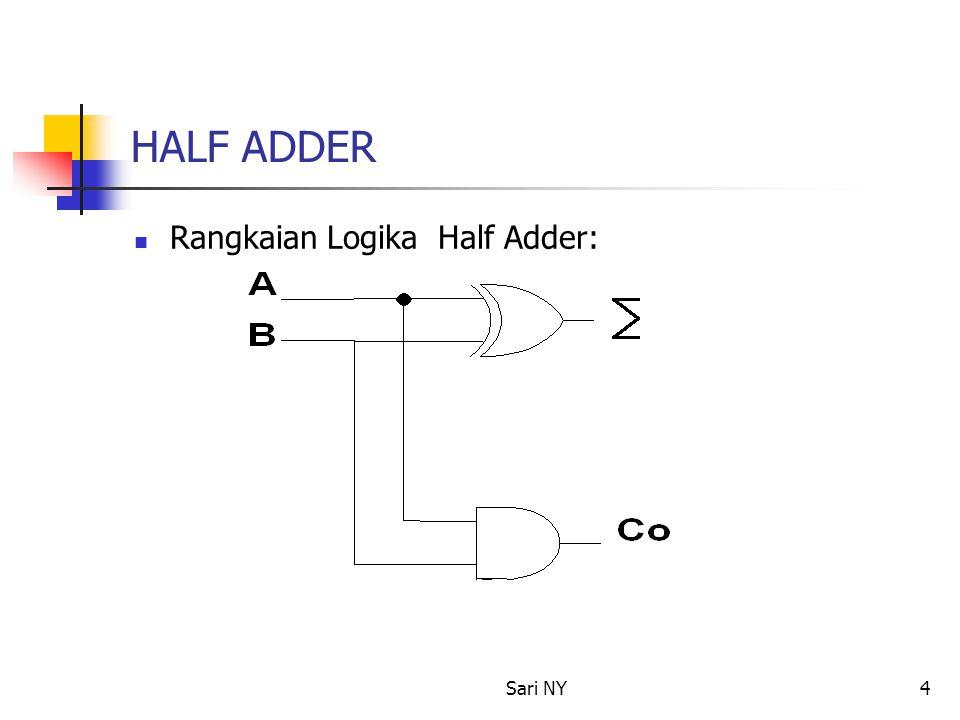 HALF ADDER Rangkaian Logika Half Adder: Sari NY