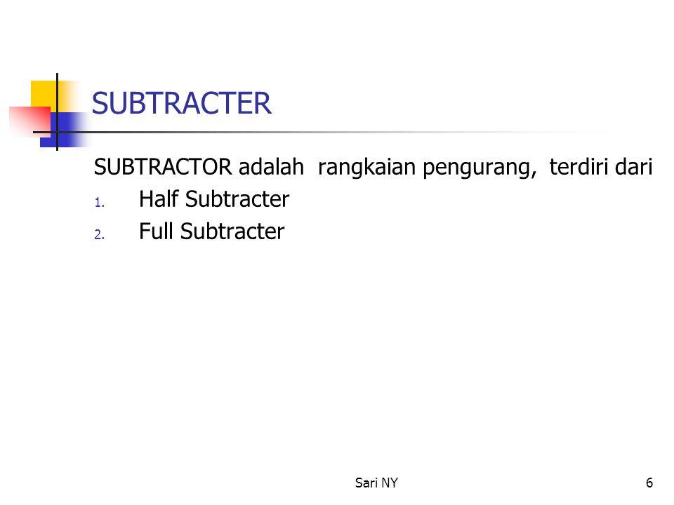 SUBTRACTER SUBTRACTOR adalah rangkaian pengurang, terdiri dari
