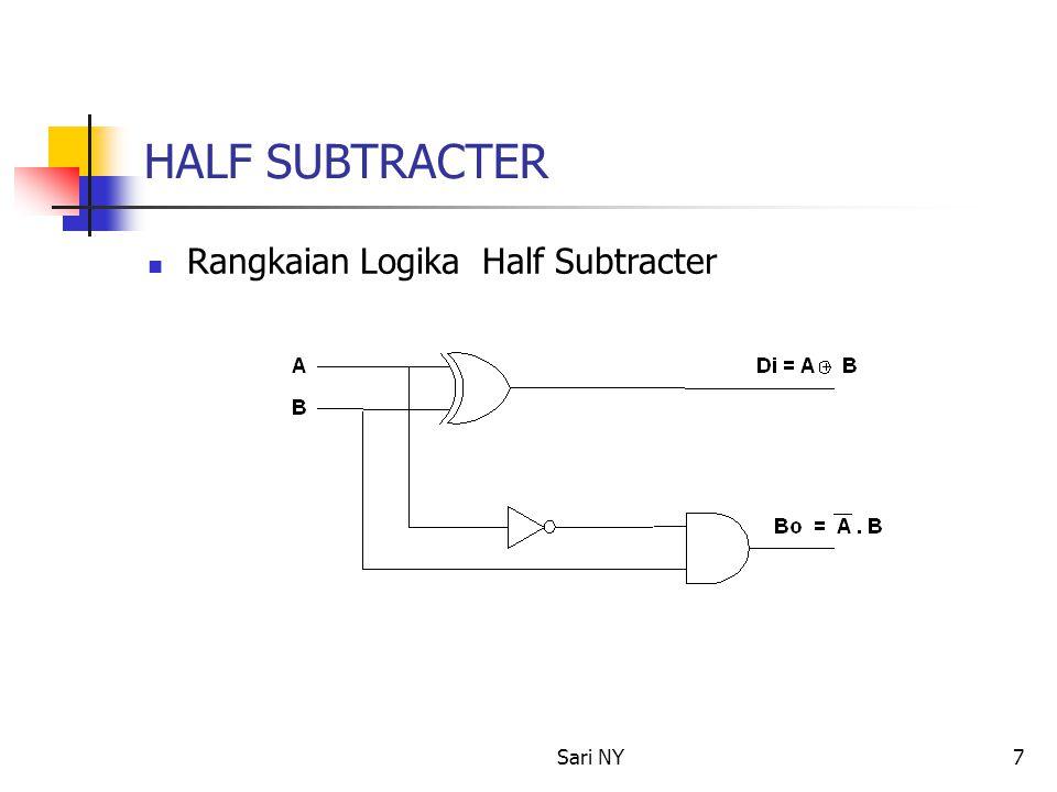 HALF SUBTRACTER Rangkaian Logika Half Subtracter Sari NY