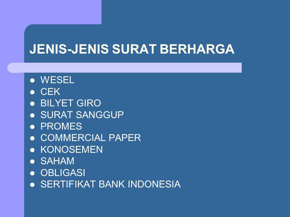 JENIS-JENIS SURAT BERHARGA