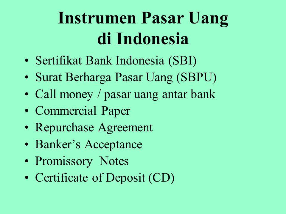 Instrumen Pasar Uang di Indonesia