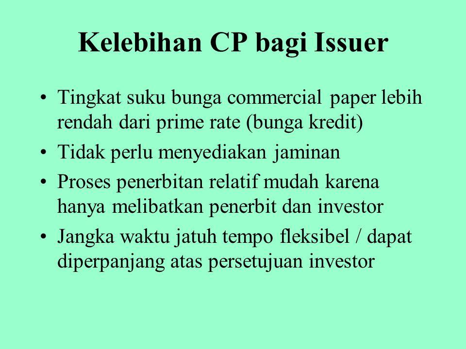 Kelebihan CP bagi Issuer