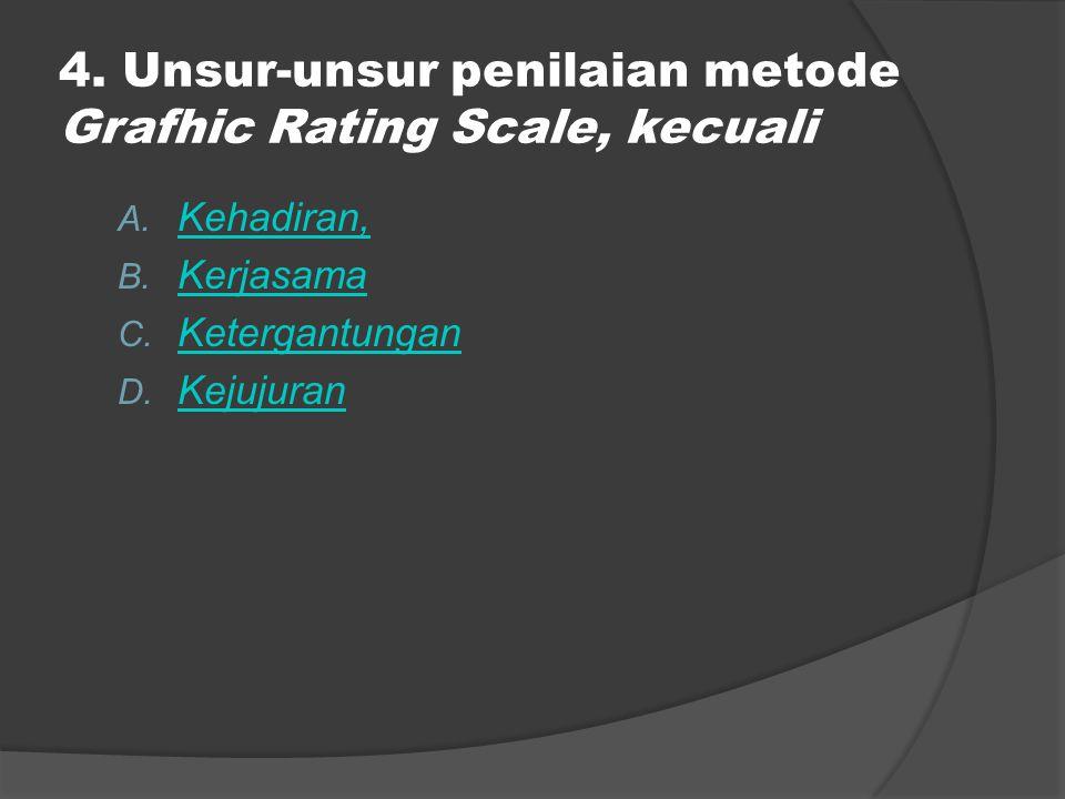 4. Unsur-unsur penilaian metode Grafhic Rating Scale, kecuali