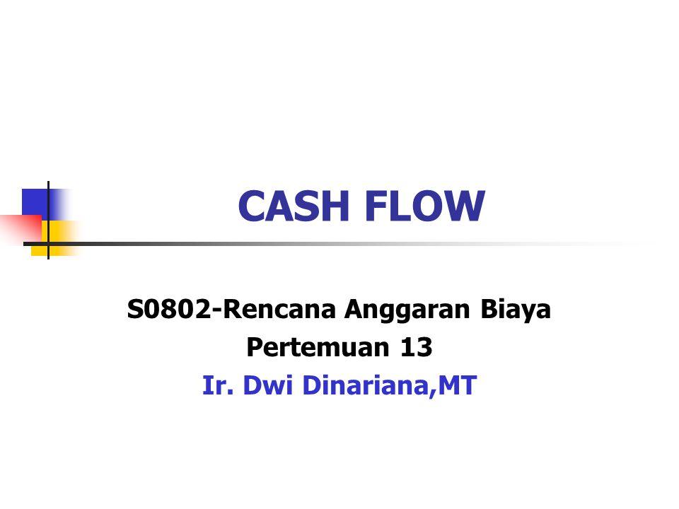 S0802-Rencana Anggaran Biaya Pertemuan 13 Ir. Dwi Dinariana,MT