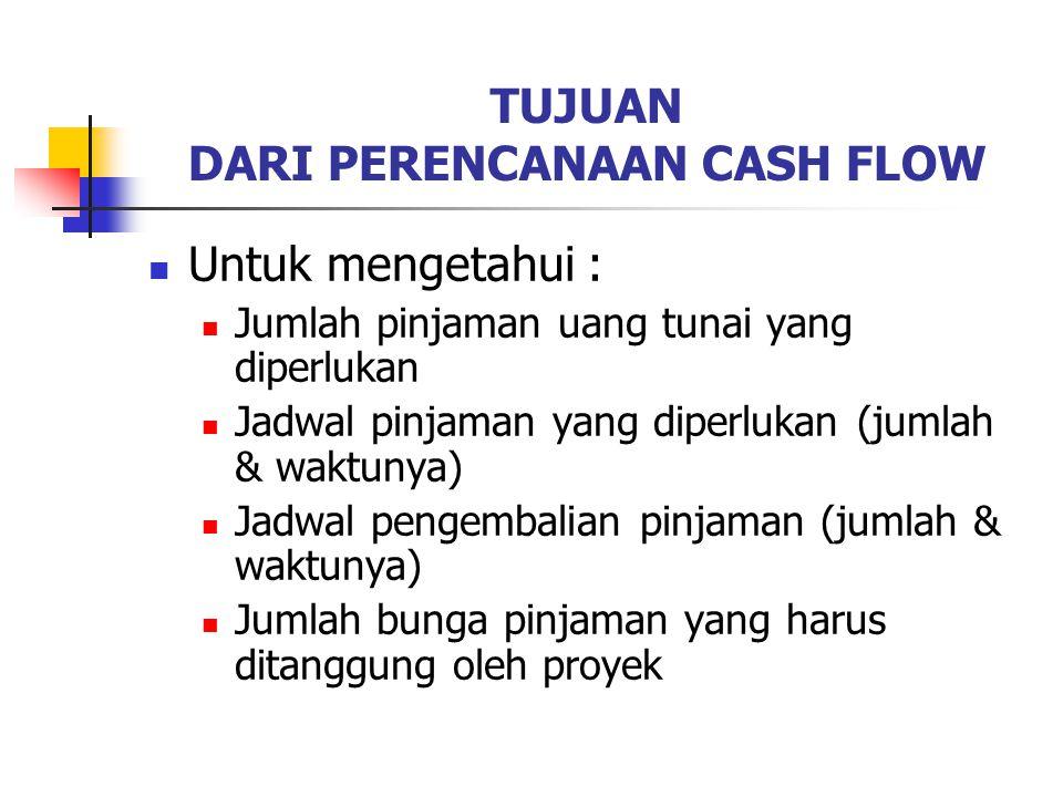 TUJUAN DARI PERENCANAAN CASH FLOW