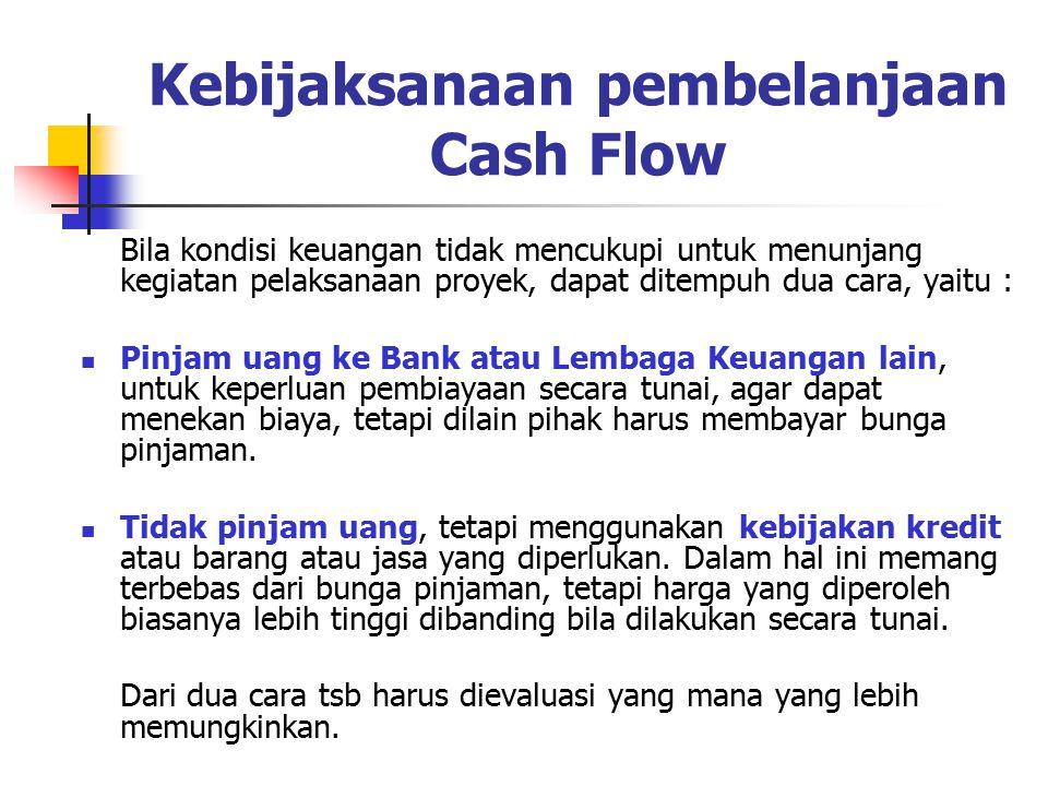 Kebijaksanaan pembelanjaan Cash Flow