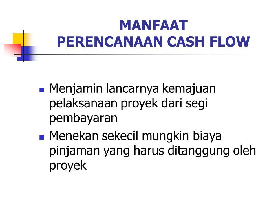 MANFAAT PERENCANAAN CASH FLOW