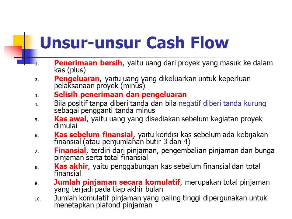 Unsur-unsur Cash Flow Penerimaan bersih, yaitu uang dari proyek yang masuk ke dalam kas (plus)
