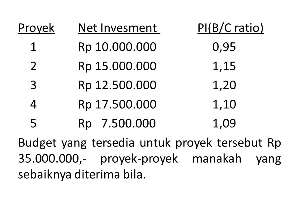 Proyek Net Invesment PI(B/C ratio) 1 Rp 10. 000. 000 0,95 2 Rp 15. 000