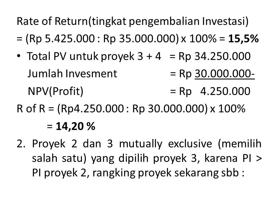 Rate of Return(tingkat pengembalian Investasi)