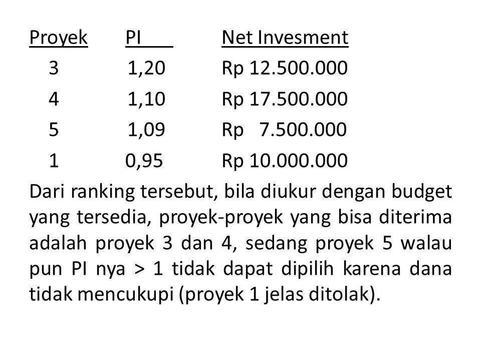Proyek PI Net Invesment 3 1,20 Rp 12. 500. 000 4 1,10 Rp 17. 500