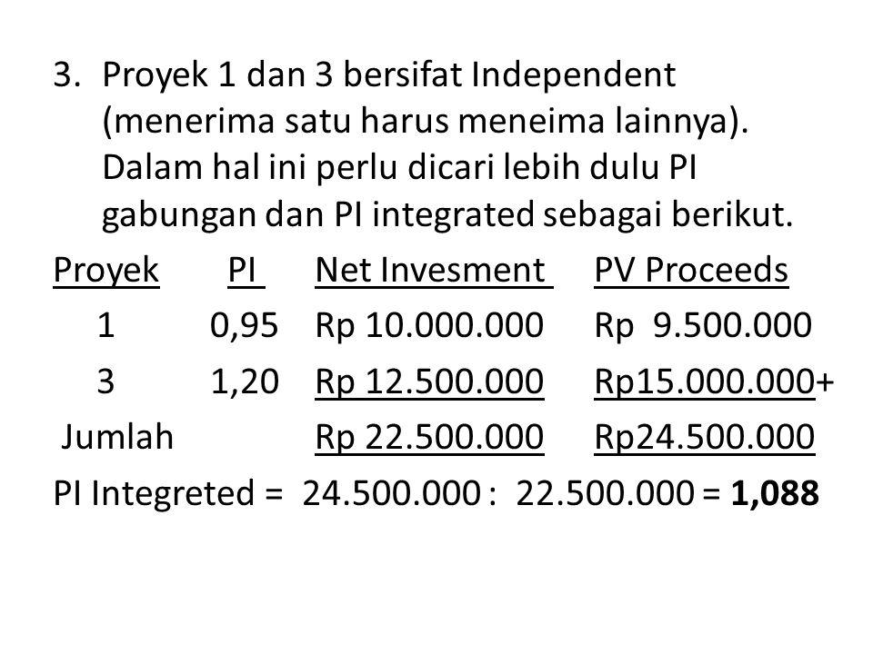 Proyek 1 dan 3 bersifat Independent (menerima satu harus meneima lainnya). Dalam hal ini perlu dicari lebih dulu PI gabungan dan PI integrated sebagai berikut.