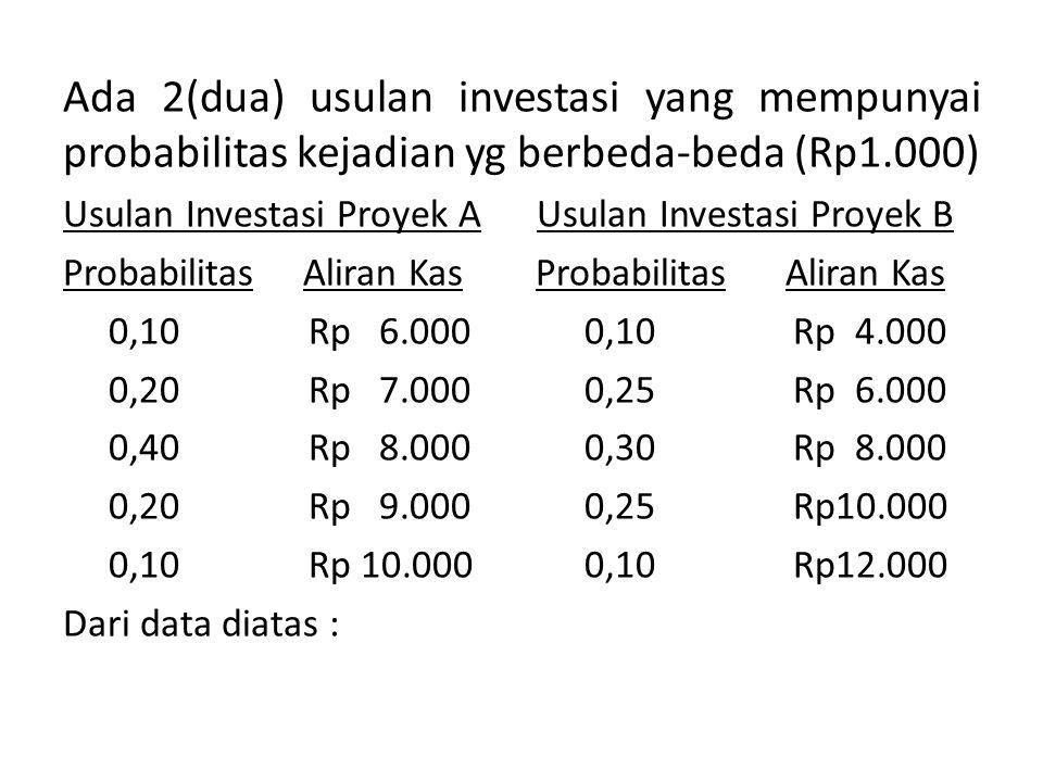Ada 2(dua) usulan investasi yang mempunyai probabilitas kejadian yg berbeda-beda (Rp1.000)