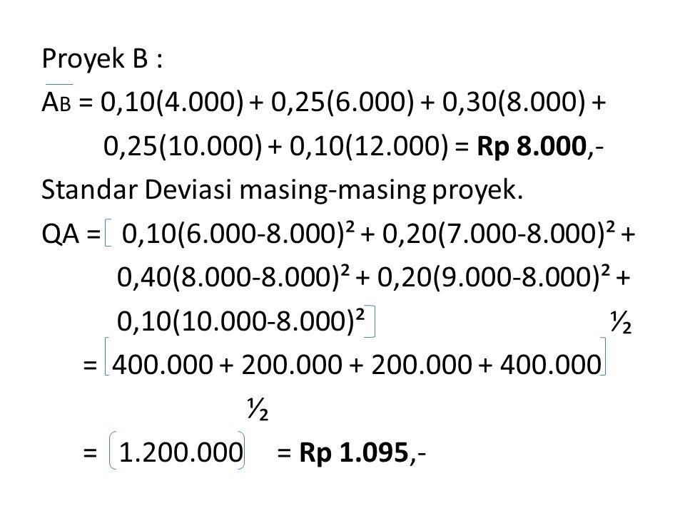 Proyek B : AB = 0,10(4. 000) + 0,25(6. 000) + 0,30(8. 000) + 0,25(10