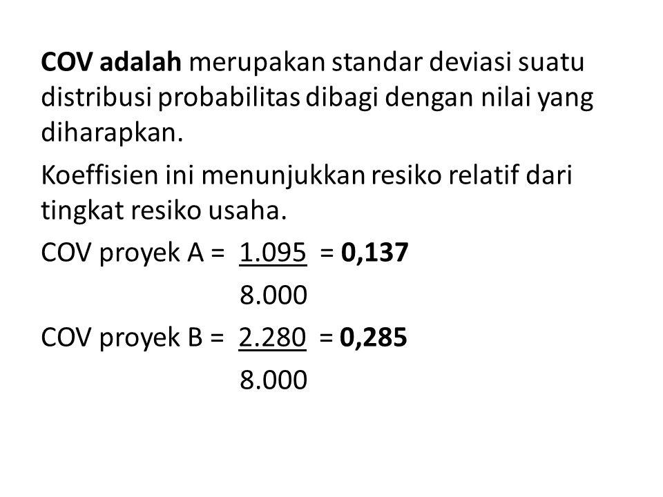 COV adalah merupakan standar deviasi suatu distribusi probabilitas dibagi dengan nilai yang diharapkan.