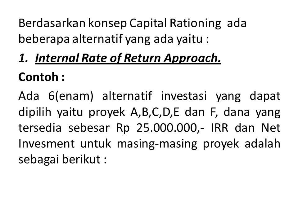 Berdasarkan konsep Capital Rationing ada beberapa alternatif yang ada yaitu :