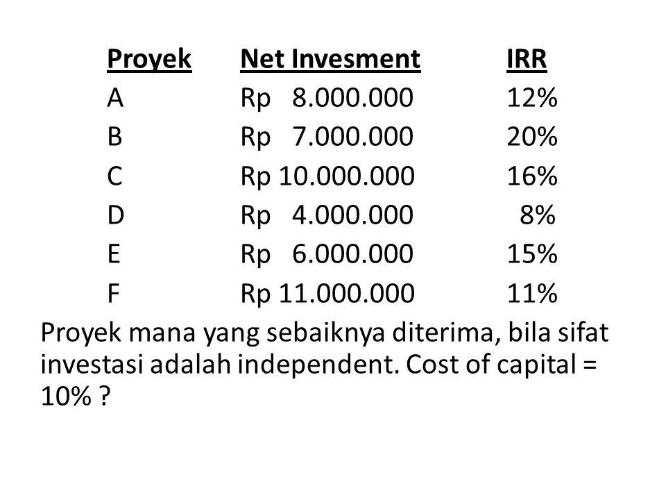 Proyek Net Invesment IRR A Rp 8. 000. 000 12% B Rp 7. 000