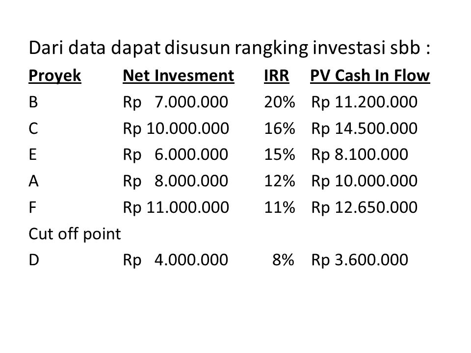 Dari data dapat disusun rangking investasi sbb :