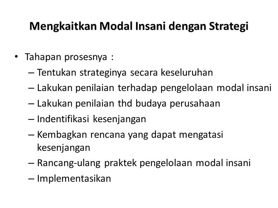 Mengkaitkan Modal Insani dengan Strategi
