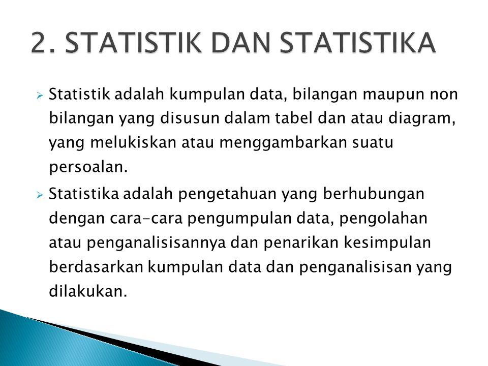 2. STATISTIK DAN STATISTIKA