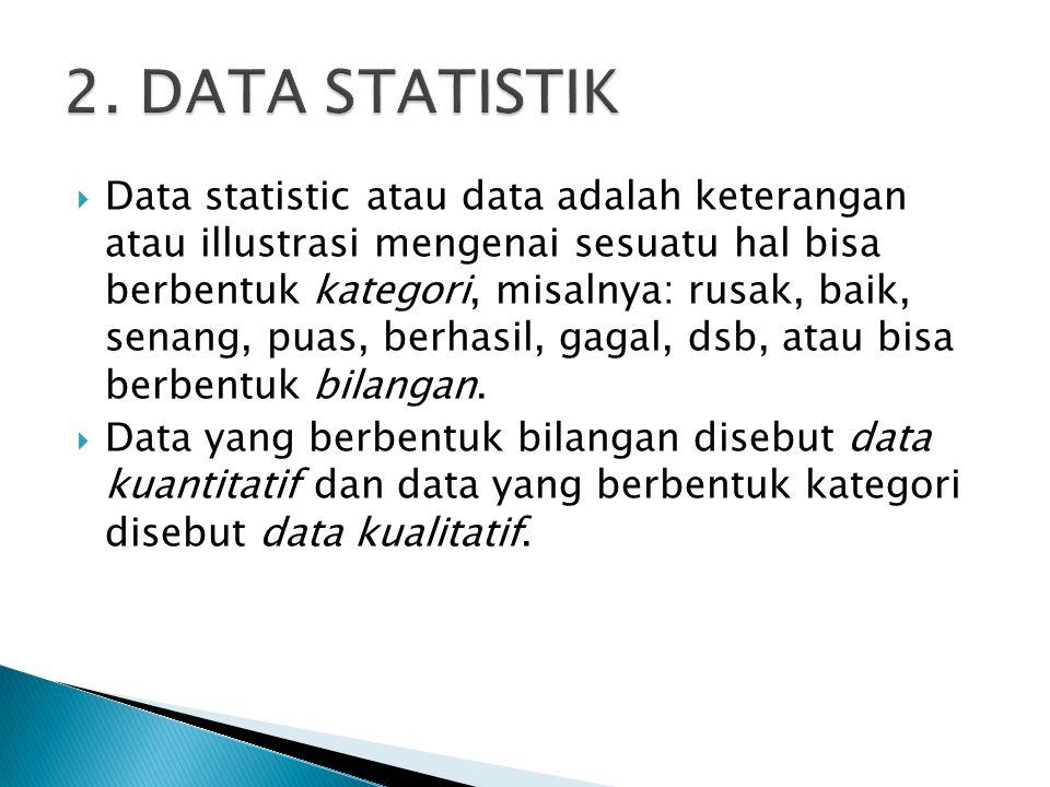 2. DATA STATISTIK