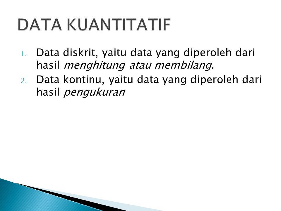 DATA KUANTITATIF Data diskrit, yaitu data yang diperoleh dari hasil menghitung atau membilang.