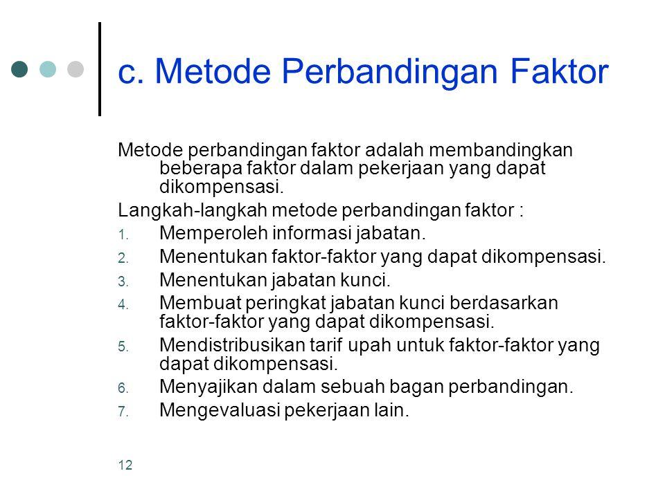 c. Metode Perbandingan Faktor