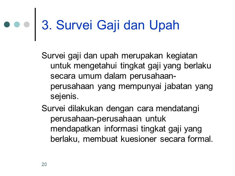 3. Survei Gaji dan Upah