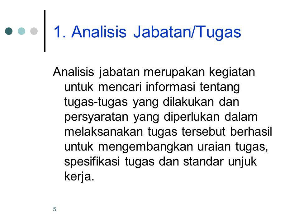 1. Analisis Jabatan/Tugas