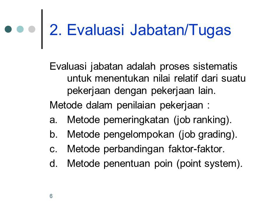 2. Evaluasi Jabatan/Tugas