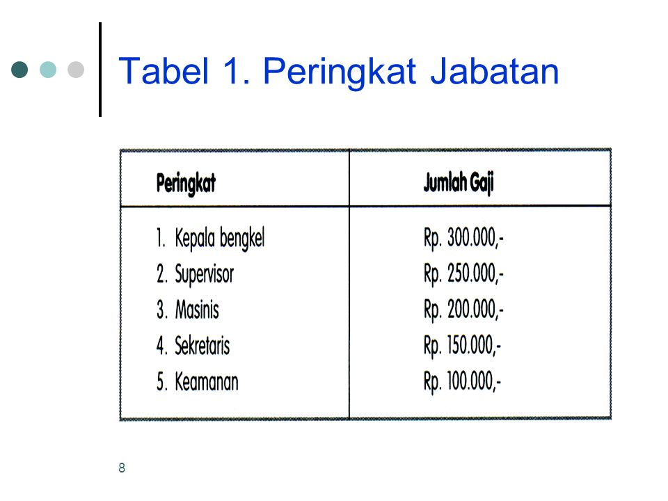 Tabel 1. Peringkat Jabatan