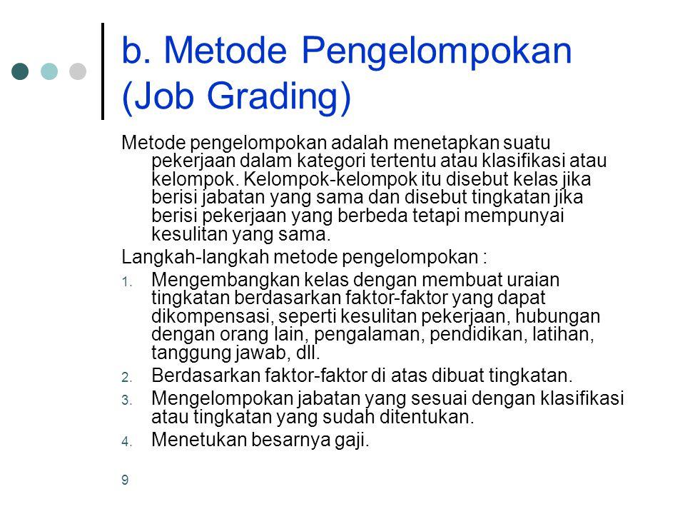 b. Metode Pengelompokan (Job Grading)