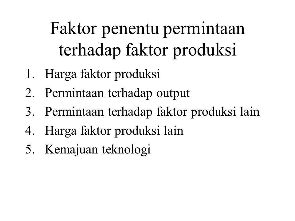 Faktor penentu permintaan terhadap faktor produksi