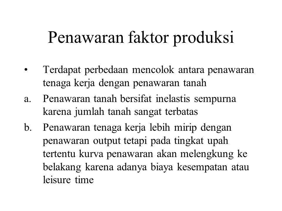 Penawaran faktor produksi