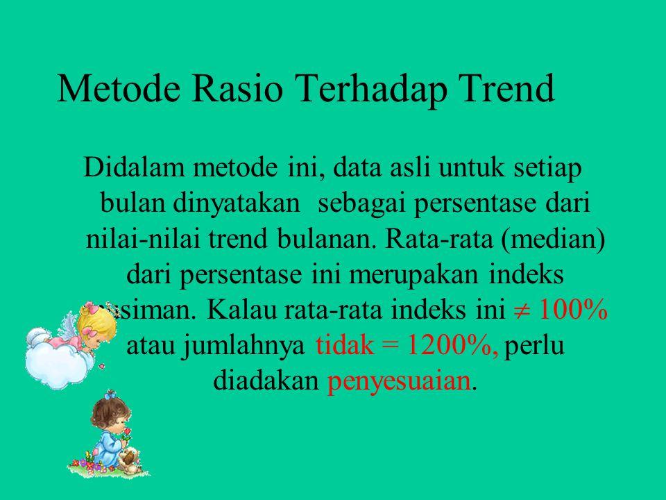 Metode Rasio Terhadap Trend