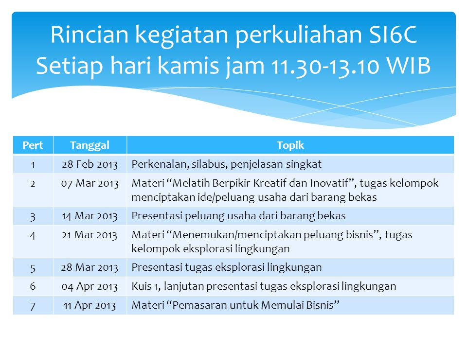Rincian kegiatan perkuliahan SI6C Setiap hari kamis jam 11. 30-13