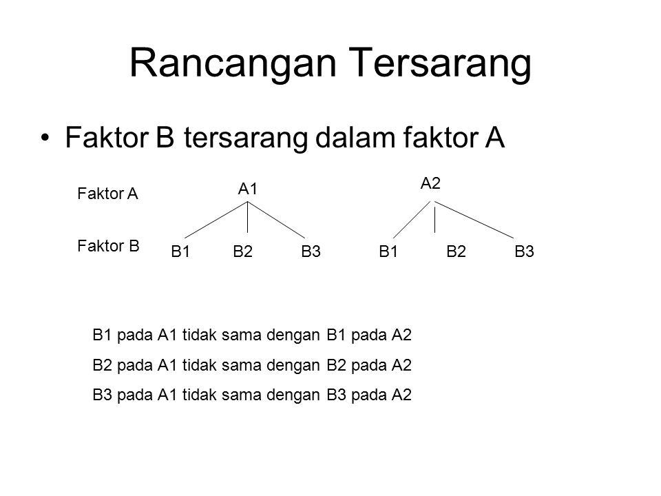 Rancangan Tersarang Faktor B tersarang dalam faktor A A2 A1 Faktor A