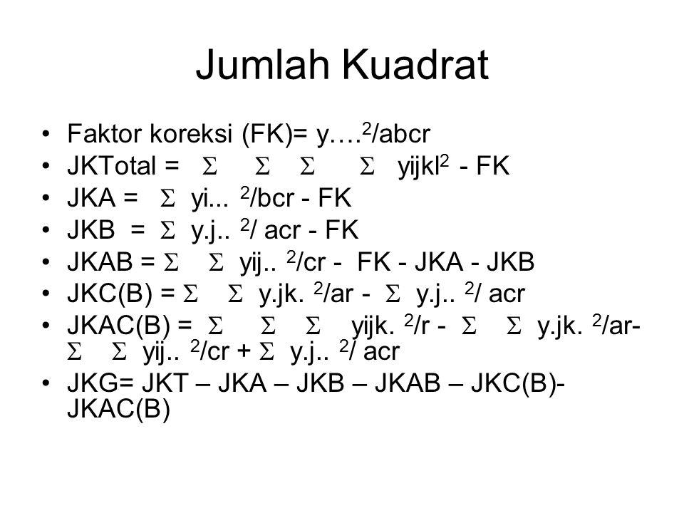 Jumlah Kuadrat Faktor koreksi (FK)= y….2/abcr