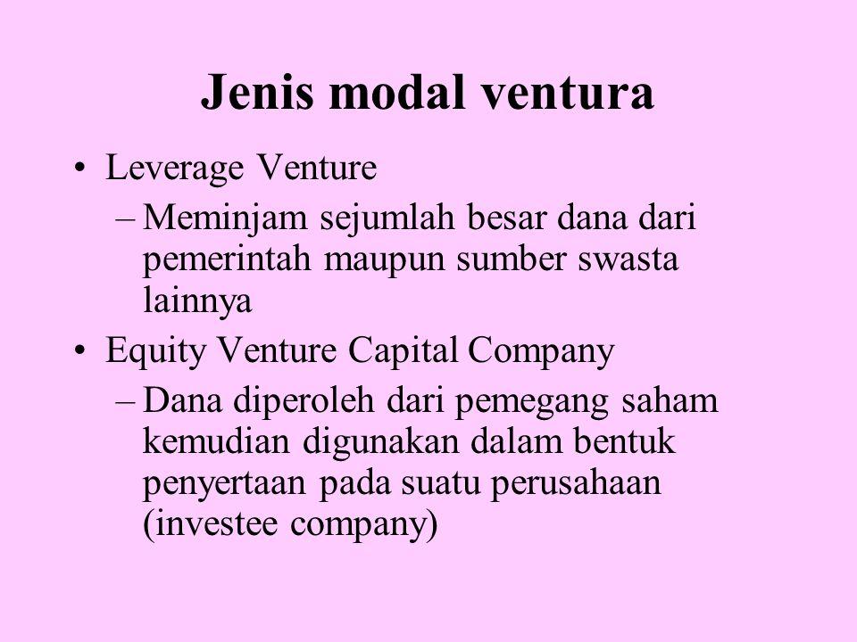 Jenis modal ventura Leverage Venture