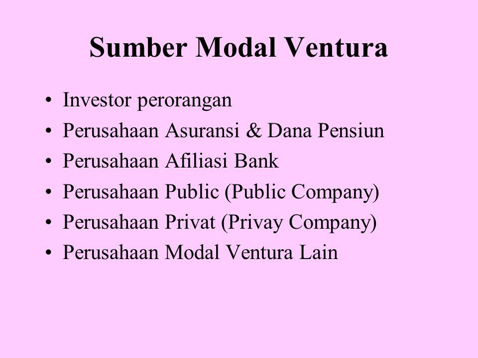 Sumber Modal Ventura Investor perorangan