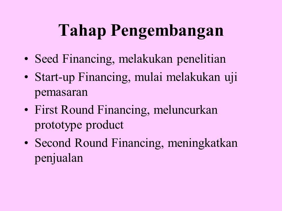 Tahap Pengembangan Seed Financing, melakukan penelitian