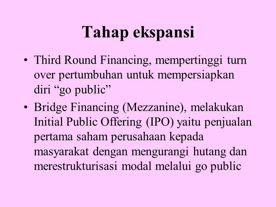 Tahap ekspansi Third Round Financing, mempertinggi turn over pertumbuhan untuk mempersiapkan diri go public