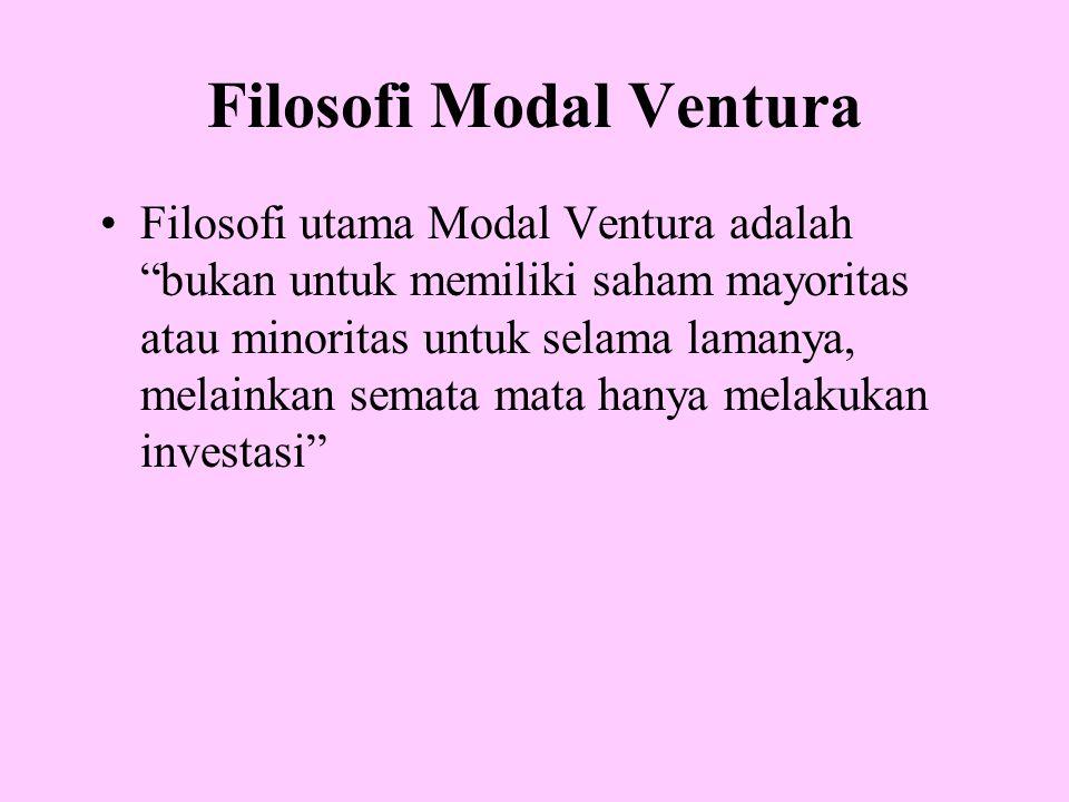 Filosofi Modal Ventura