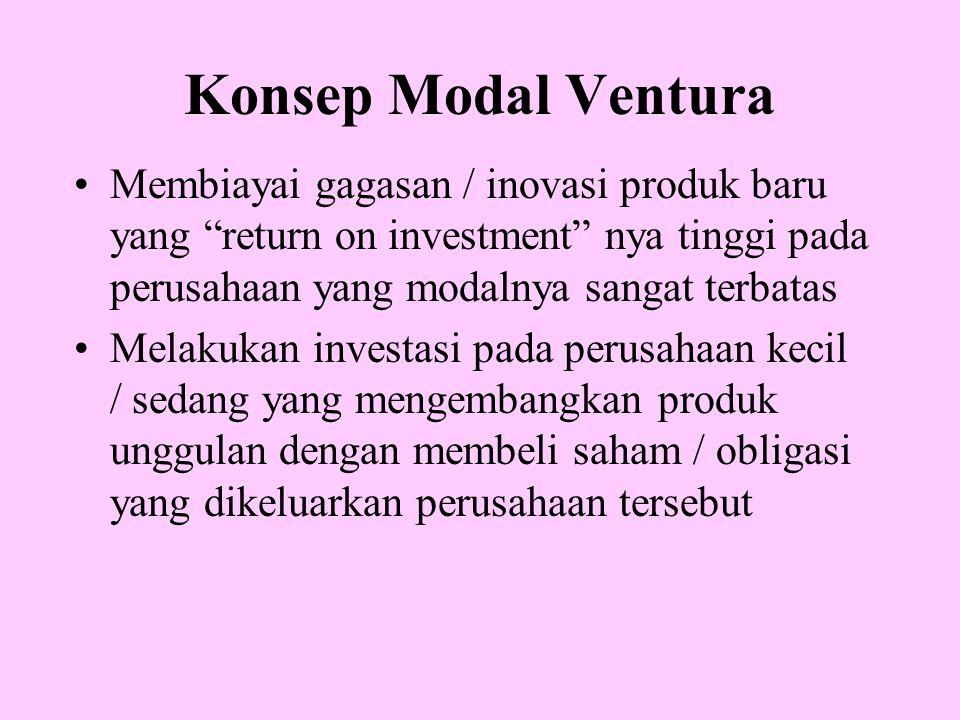 Konsep Modal Ventura Membiayai gagasan / inovasi produk baru yang return on investment nya tinggi pada perusahaan yang modalnya sangat terbatas.