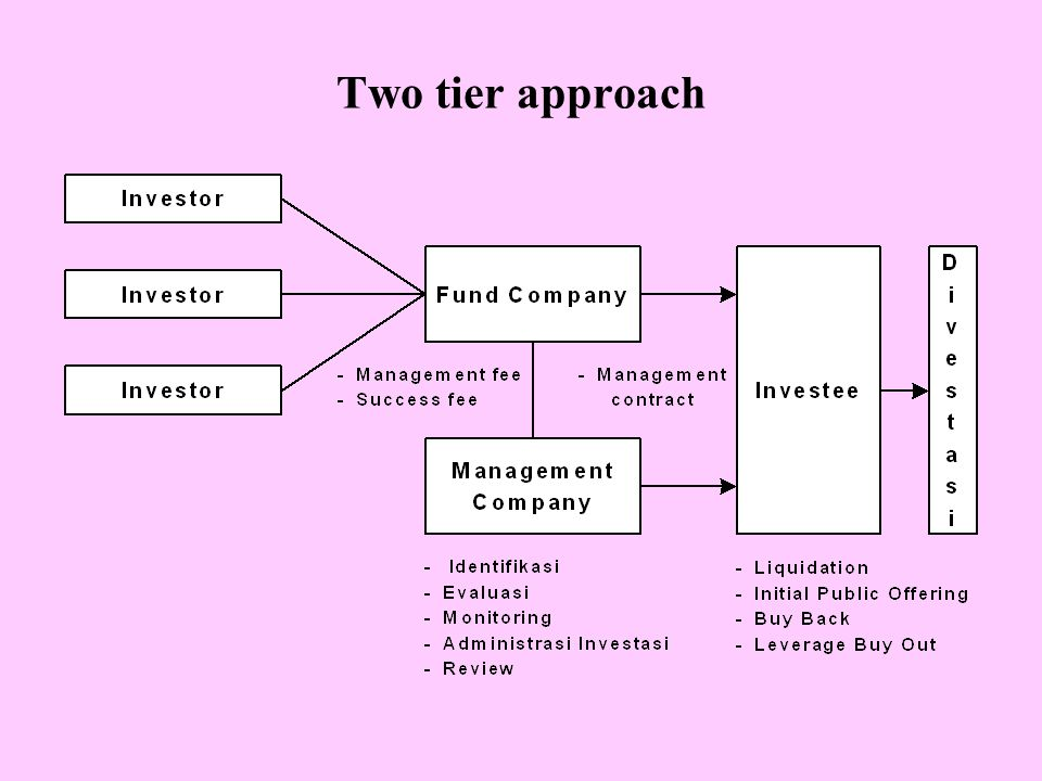 Two tier approach