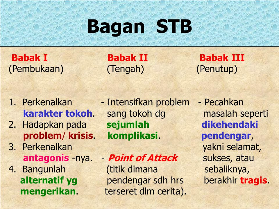 Bagan STB Babak I Babak II Babak III (Pembukaan) (Tengah) (Penutup)