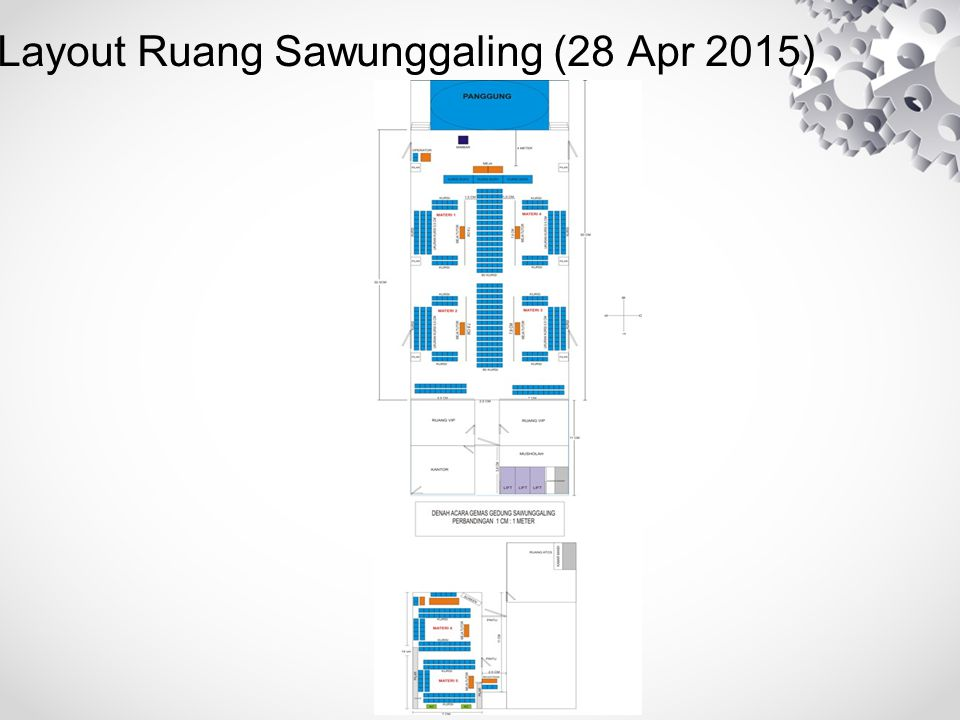 Layout Ruang Sawunggaling (28 Apr 2015)