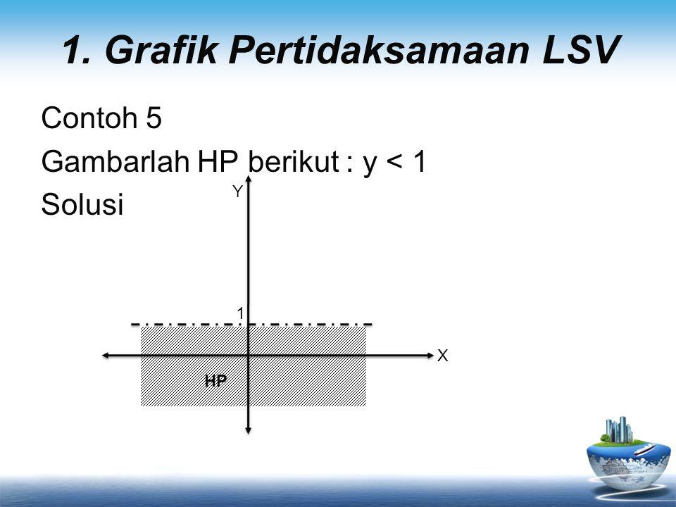 1. Grafik Pertidaksamaan LSV