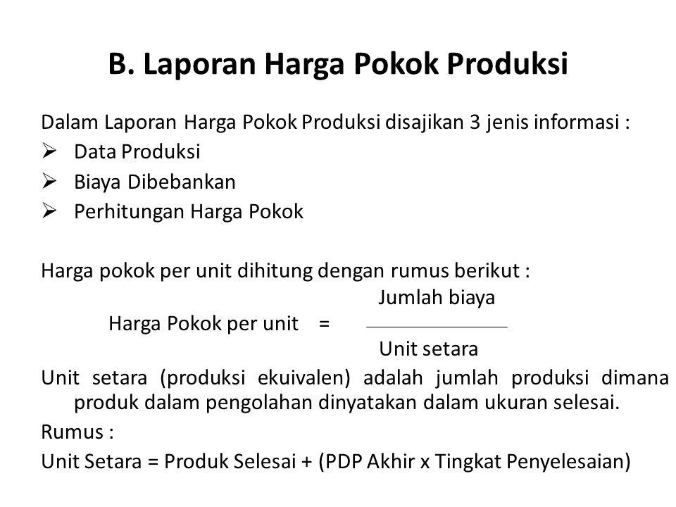 B. Laporan Harga Pokok Produksi