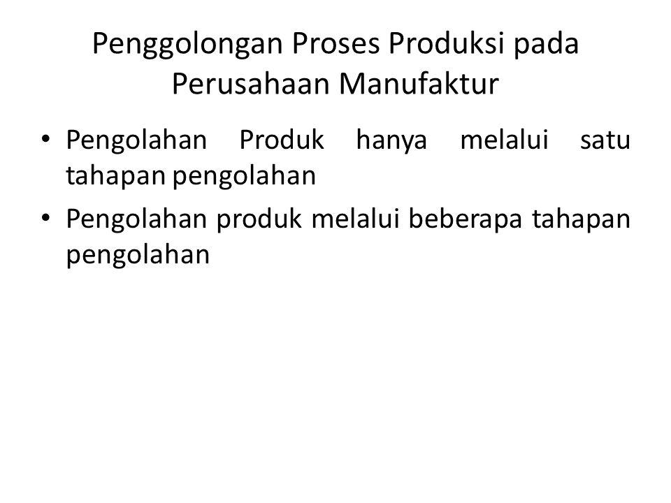 Penggolongan Proses Produksi pada Perusahaan Manufaktur